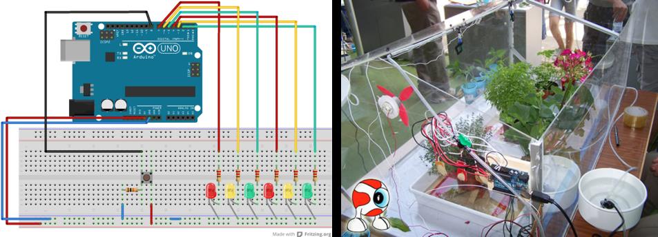 Arduino Proyectos